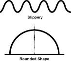 The Slippery Pulse